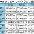 Photos: intel SSD 520