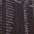 36年ぶりの15頭での皐月賞【150419中山11R皐月賞】