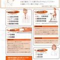 Photos: 核医学(R1)検査 裏