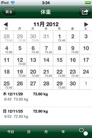 20121207体重の記録