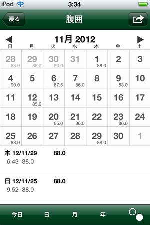 20121207腹囲の記録