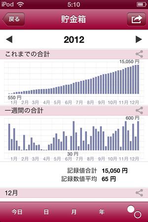 20130109貯金合計