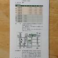 写真: 名古屋市市政資料館 - 136:パンフレット