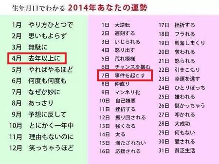 2014運勢 俺