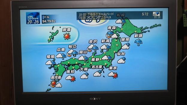 TBSニュースバード HDTV572