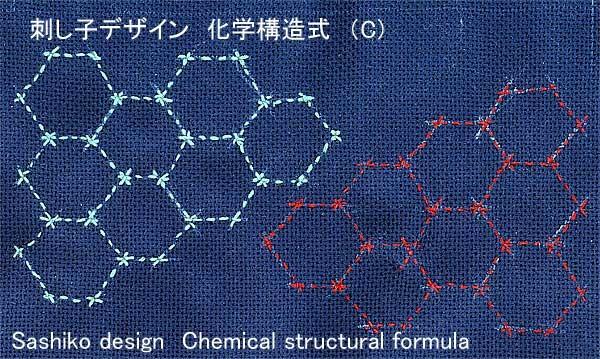 化粧ポーチデザイン 化学構造式(C)