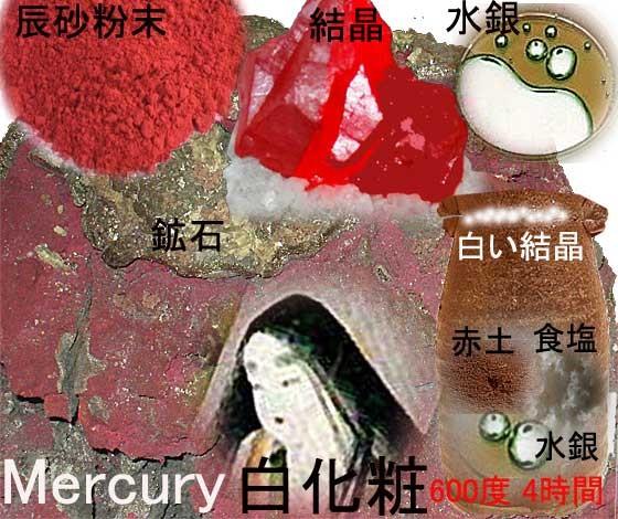 平安女性の白化粧 Face powder .