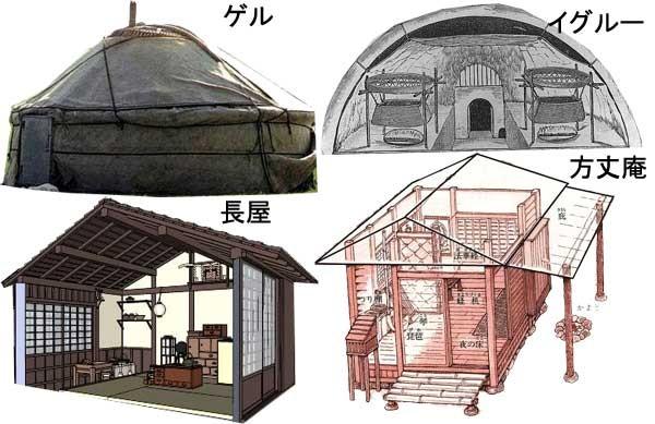 家造りの発想転換;単純で機能的、かつ効率的な家 Conversion idea of home building