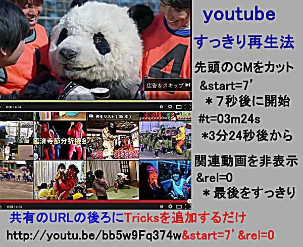 Youtube URL Tricks :動画すっきり再生