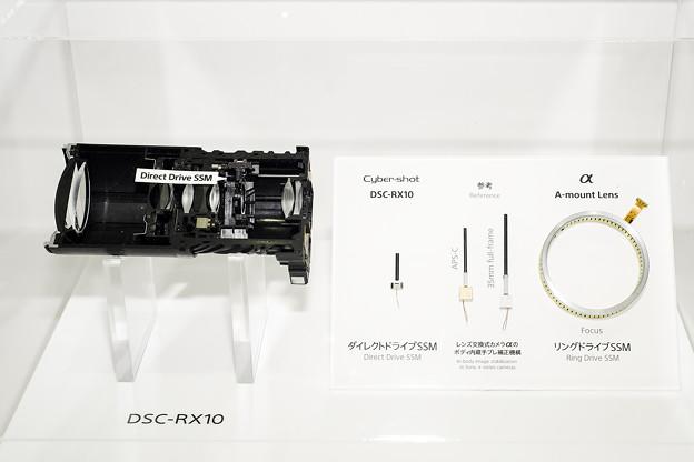 RX10のダイレクトドライブSSM