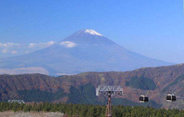 富士見ロープウェイ