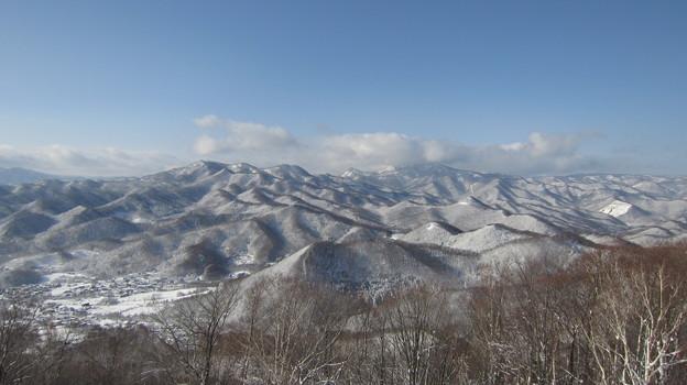 藻岩山山頂から見た山並み