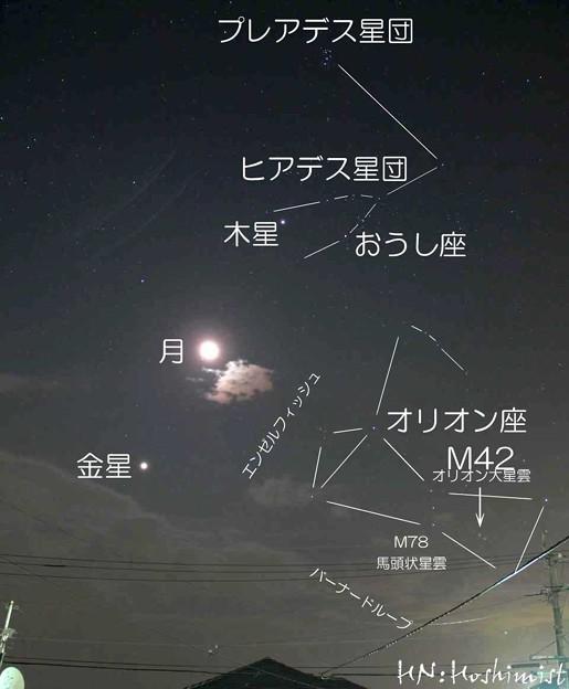 20120813-説明付-昴木星ヒアデス月金星