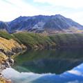 写真: みくりが池と立山