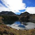みくりが池と立山