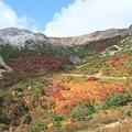 吾妻連峰の紅葉絶景