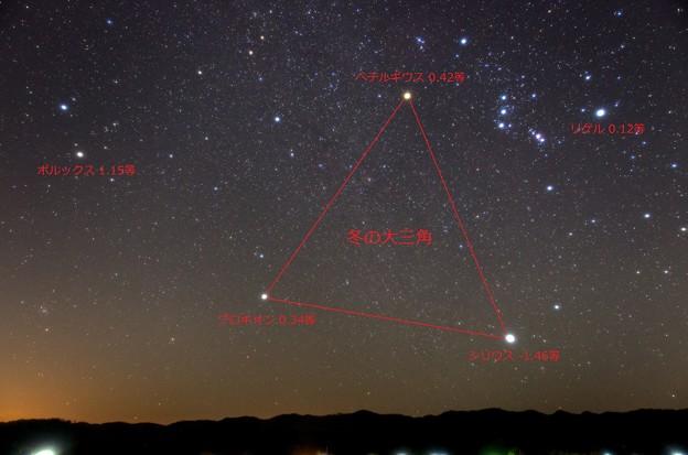 オリオン座と冬の大三角(解説用)