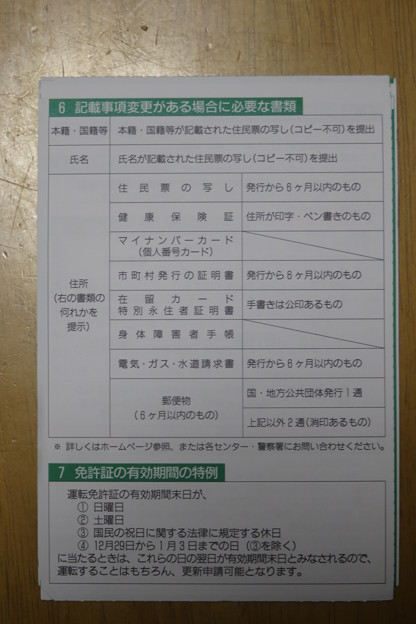 運転免許更新_02