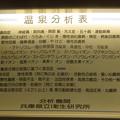 Photos: 草山温泉 やまもりの湯_05