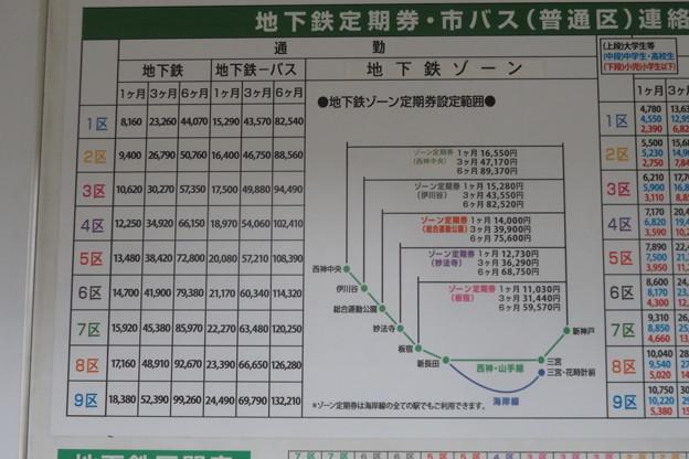 定期料金表_02