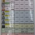 Photos: オイル交換 料金表