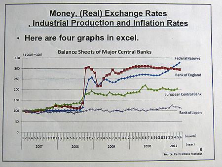 各国金融緩和比較