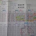 写真: TOEIC公式問題集Vol.4 練習テスト[L] 2回目