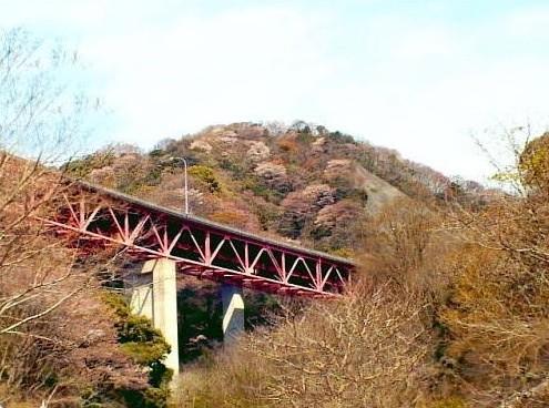 陸橋のある風景(春)
