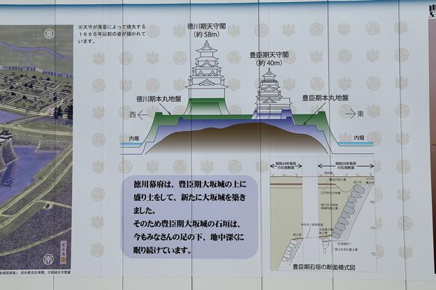 大坂城と大阪城
