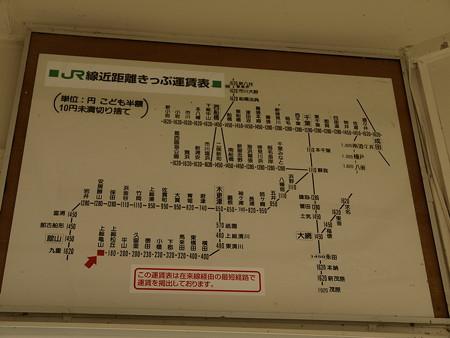 運賃案内図(上総亀山駅)
