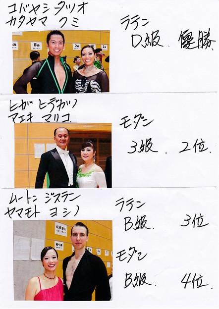 写真: JDSF result (3)