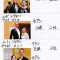 Photos: JDSF result (3)