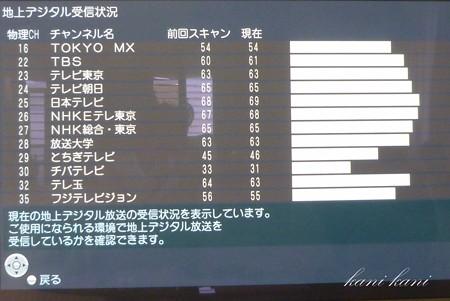 栃木南部でTOKYO-MXテレビが受信できた
