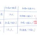 Photos: 事業承継のため~図
