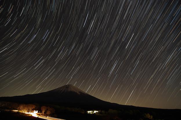 ふたご座流星群と日周運動