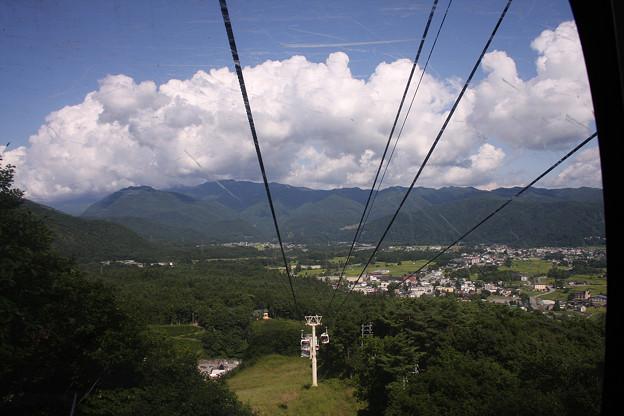 2008年8月〔14〕白馬旅行 八方尾根スキー場ゴンドラからの眺め