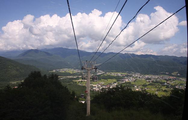 2008年8月〔17〕白馬旅行 八方尾根スキー場ゴンドラからの白馬の街の全容