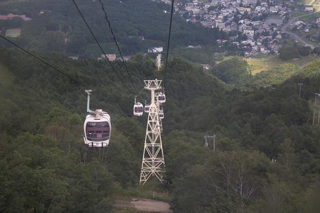 2008年8月〔25〕白馬旅行 八方尾根スキー場 ゴンドラいっぱい