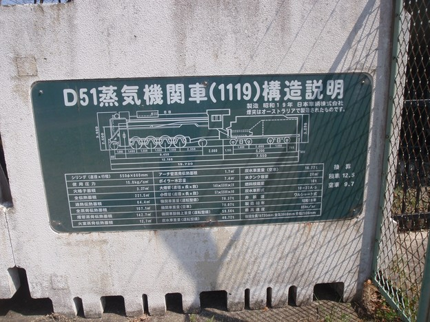 D51 1119, explanation of structure
