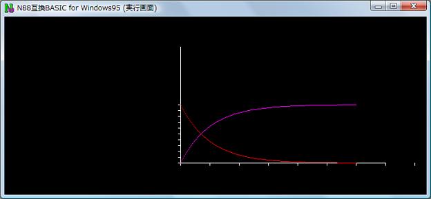 20140322_06_N88BASIC RC回路 電流とコンデンサ電圧の計算プログラム