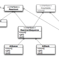 Photos: Class Chart of AtThread, Draft 2