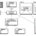 Class Chart of AtThread, Draft 2.1