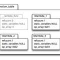 lambda: create_function()