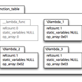 Photos: lambda: create_function()