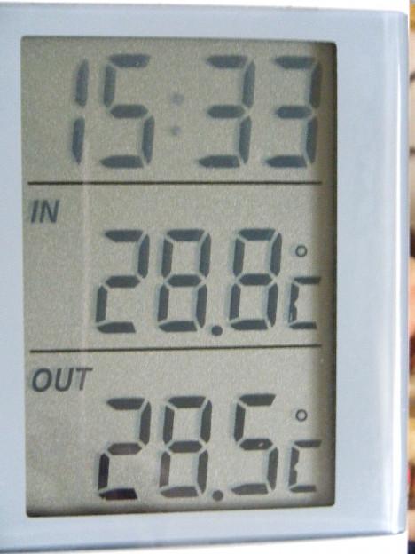 現在の気温