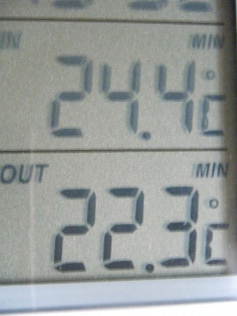 17日早朝の気温