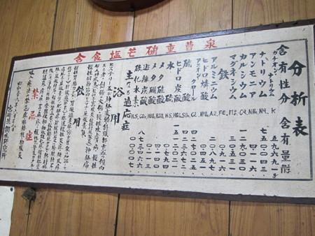 24 9 宮崎 吉田温泉 鹿の湯 7